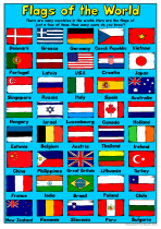 2. Flags Of The World Poster