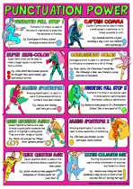 1. Punctuation Power Poster