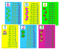3. Times Tables Cue Cards