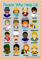 4. People Who Help Us Poster