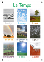 French Weather Photo Outdoor Learning Board