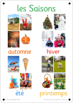 French Seasons Photo Outdoor Learning Board