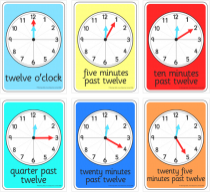 Time Flashcards (Minutes Past)