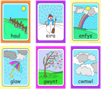 Welsh Weather Flashcards
